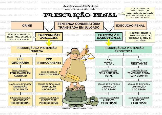 Concursos no Brasil em 2016, dicas e material para estudo. Concurso Publico, Gabarito, Apostilas, Edital, Simulados e Mapas Mentais.