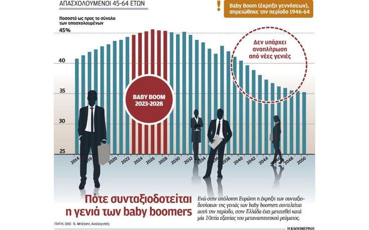 Πώς το τσουνάμι ελλειμμάτων απειλεί το σύστημα της κοινωνικής ασφάλισης | Ελληνική Οικονομία | Η ΚΑΘΗΜΕΡΙΝΗ