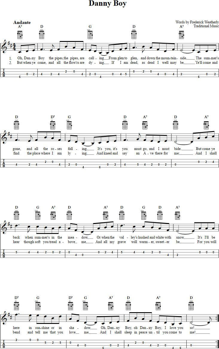 Image result for twenty one pilots mandolin tabs ...
