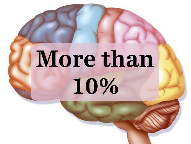 Most Humans Use Only 10% Of Their Brain. What Percentage ...