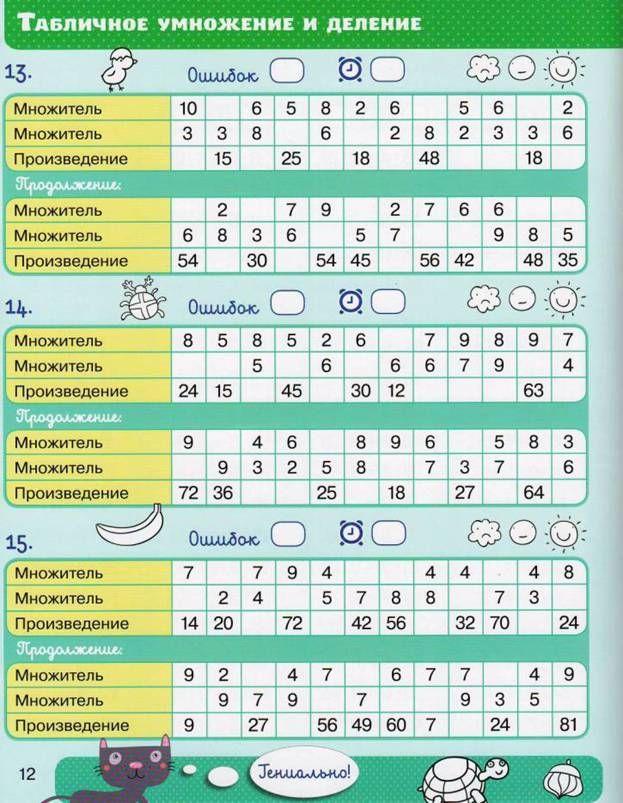 Тренажер на умножение и деление 2 класс