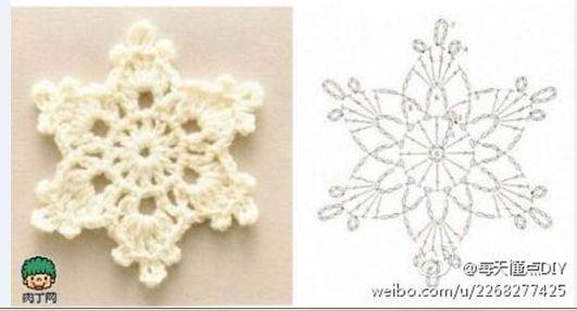 Patroon van een sneeuwvlok. Benieuwd of dat gaat lukken ;-)