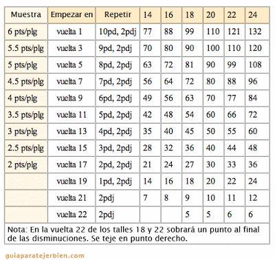 Top 189 ideas about punto a dos agujas on pinterest - Puntos para tejer ...