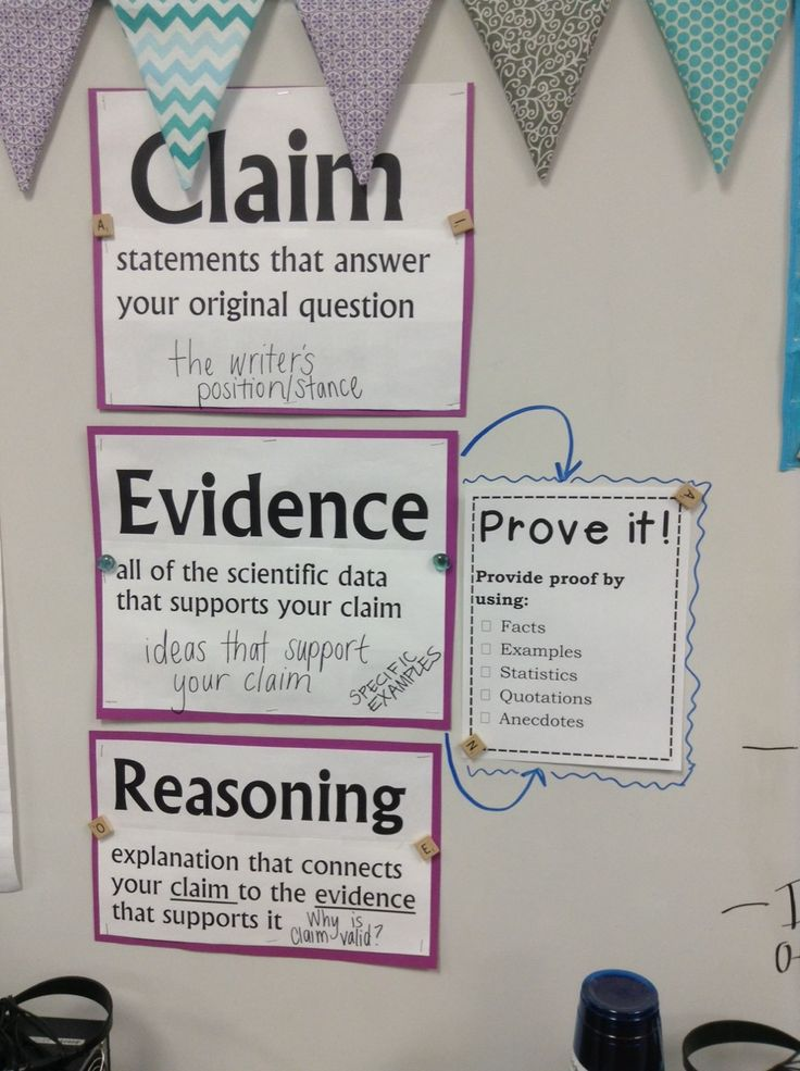 Updated claim, evidence and reasoning. Definitions from science are printed. My notes about language arts are hand written.