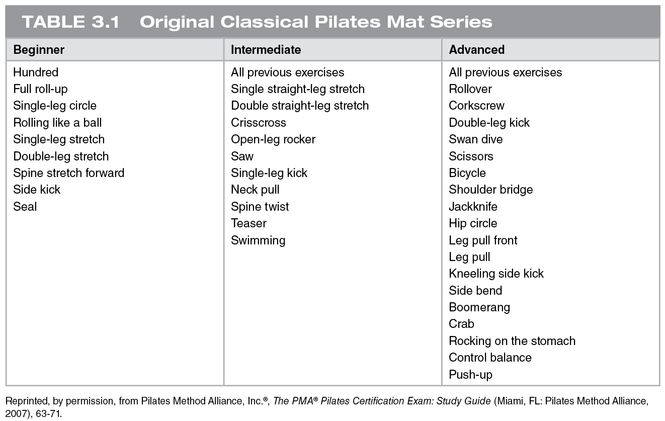 Table 3 1 original classical pilates mat series beginner for Table 6 exercices