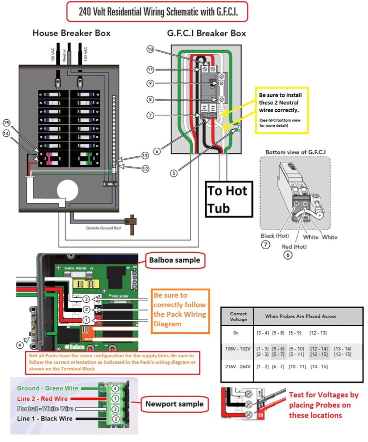 New Gfci Wiring Diagram For Hot Tub  Diagram  Diagramsample  Diagramtemplate  Wiringdiagram