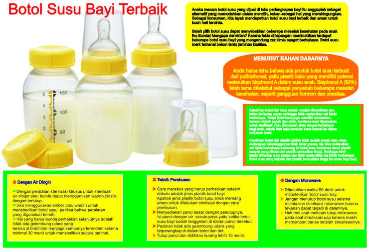 Botol susu bayi ada yang berbahan dasar kaca dan ada yang berbahan dasar plastik. Masing-masing memiliki kelebihan dan kekurangan....