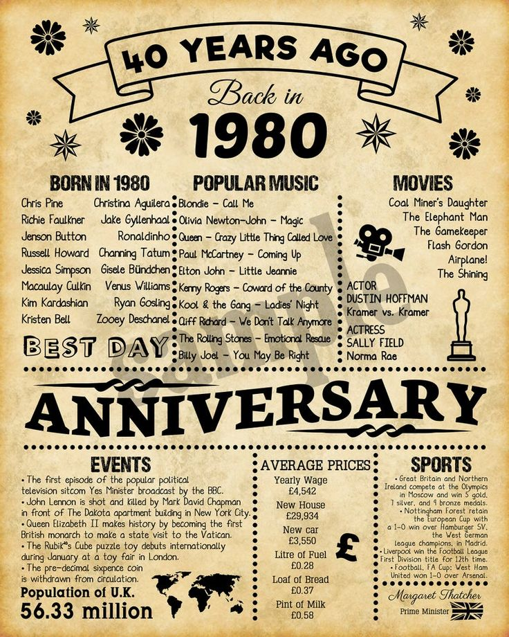 40th anniversary uk version back in 1980 40 years ago