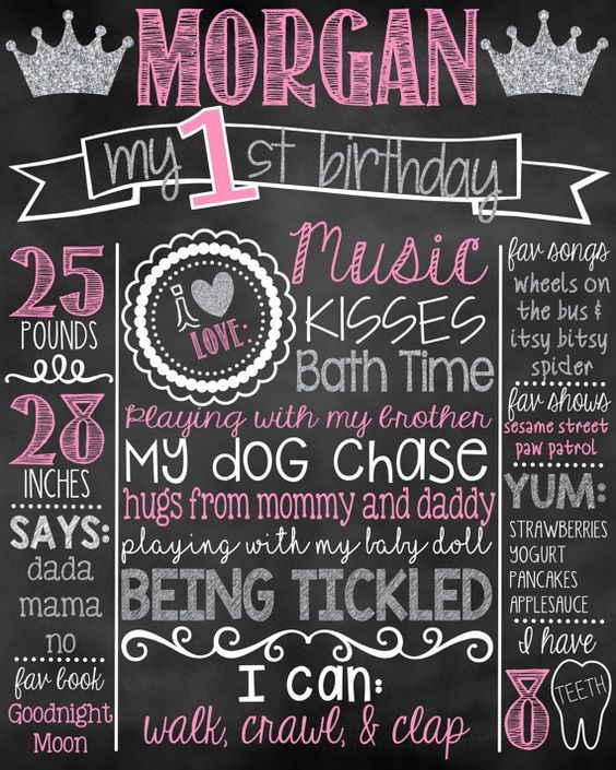 First Birthday Chalkboard. This listing is for a DIGITAL file in jpeg format. The standard size of the board is 16x20. If you would like a custom