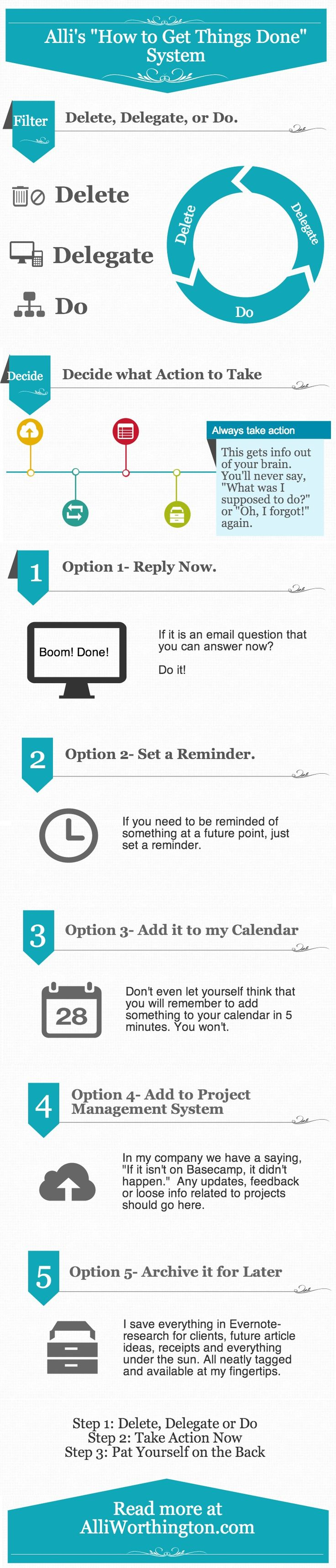 How to get organized and get things done.