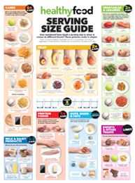 Serving Size Guide 10 Posters For Work Serving Size