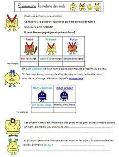 Mon Fichier d'exercices sur la NATURE DES MOTS CE1 CE2 grammaire facile Retz | BLOG GS CP CE1 CE2 de Monsieur Mathieu JEUX et RESSOURCES DOSSIER d'exercices sur la NATURE des MOTS avec les personnages RSEEG (des sacs à intrus, des Labyrinthes de verbes, de noms, de pronoms) De quoi s'entrainer en autonomie