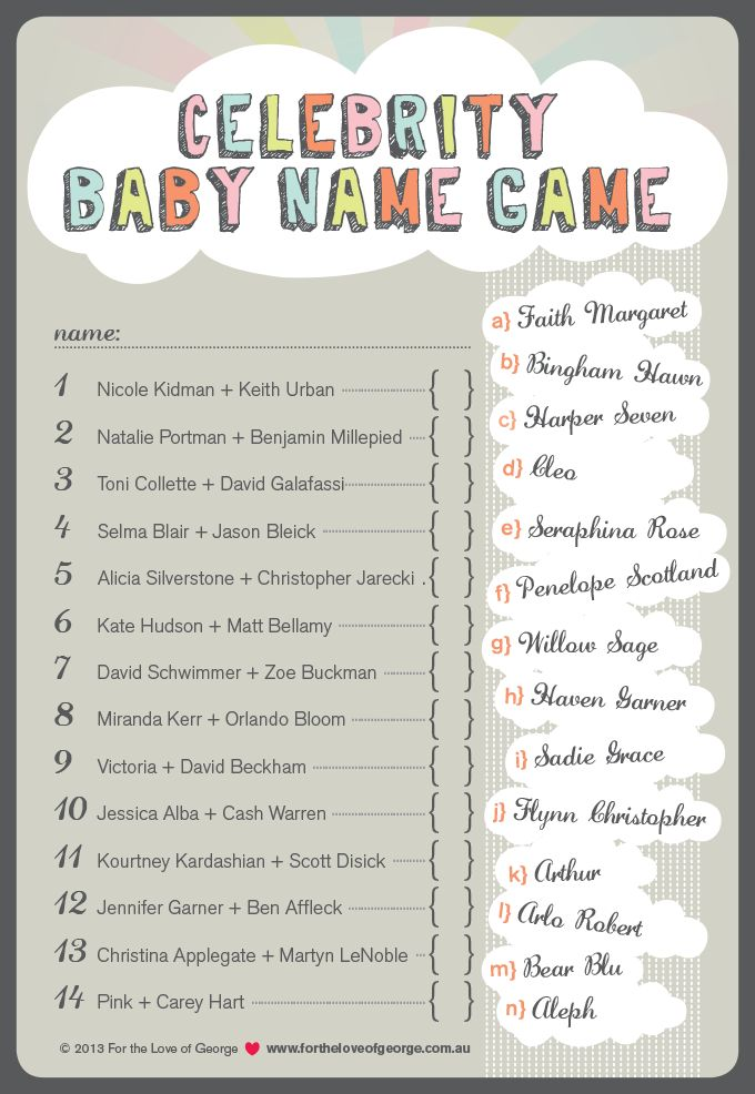Fun Celebrity Baby Name Game For A Baby Shower.this Would Be A Cute Game  Since Everyone Already Knows The Name For Her Baby Boy To Be, We Can Play  With ...