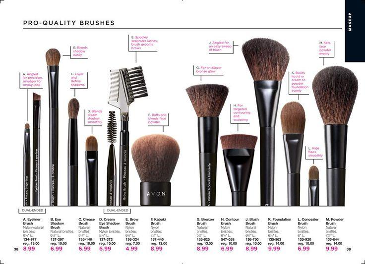 Luxury Eye Shape Chart 25 best avon campaign 17 - summer crush