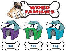 Word Families Bulletin Board Display Set