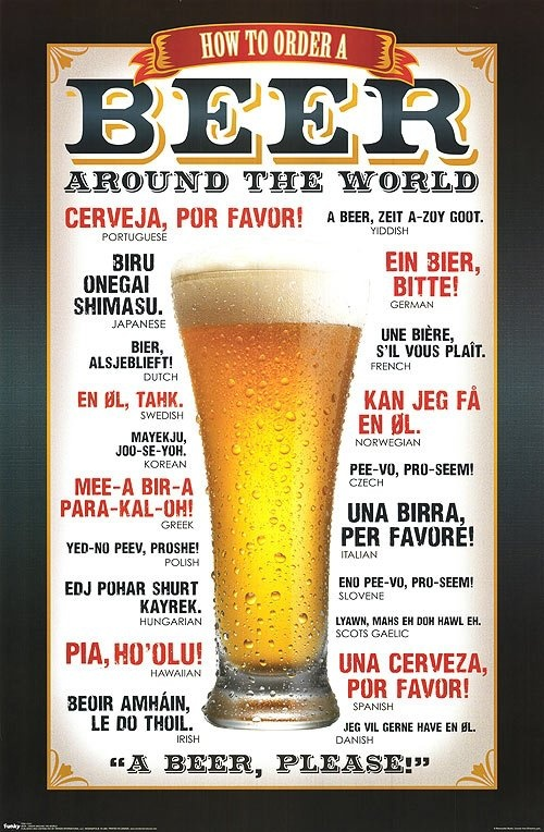 How to order a beer around the world.