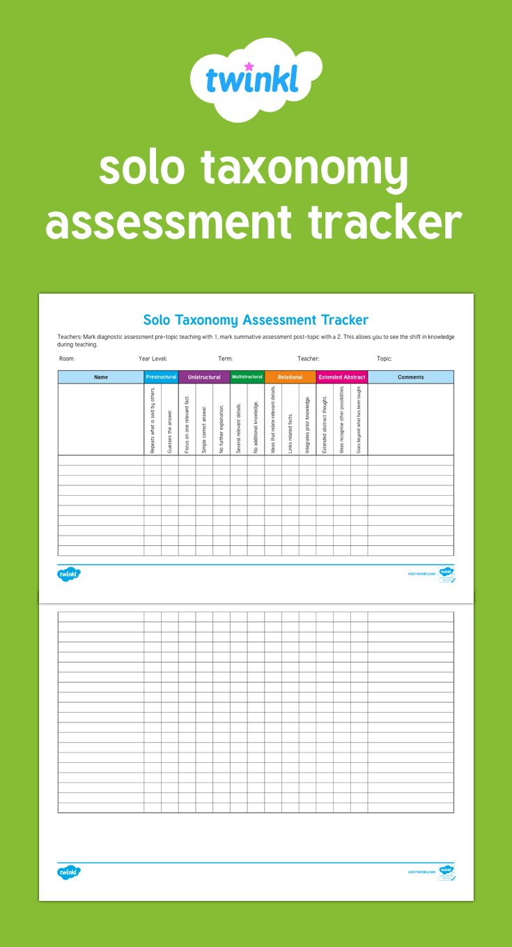 Solo Taxonomy Assessment Tracker