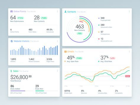 The  Best Dashboard Reports Ideas On   Data Dashboard