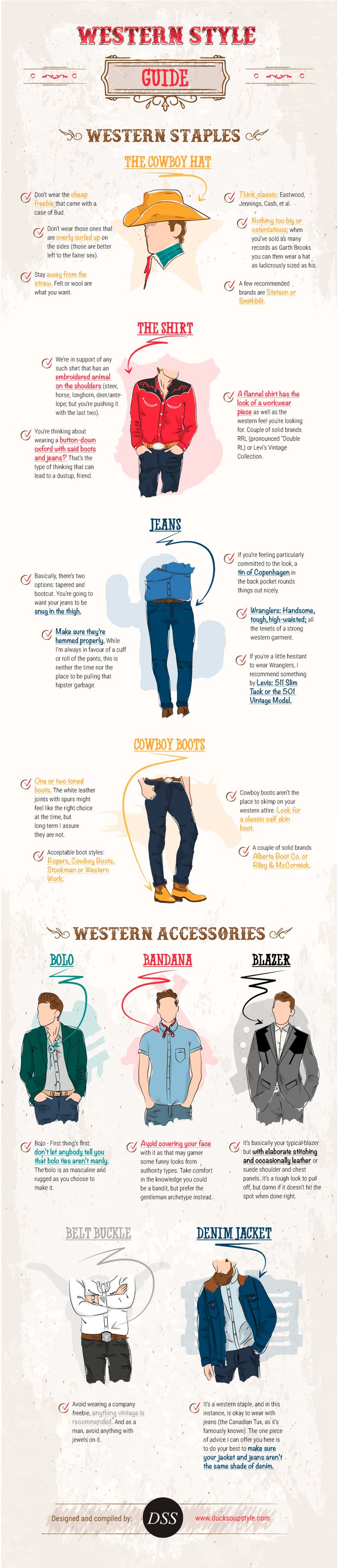 Western Style for Men - Cowboy Clothes