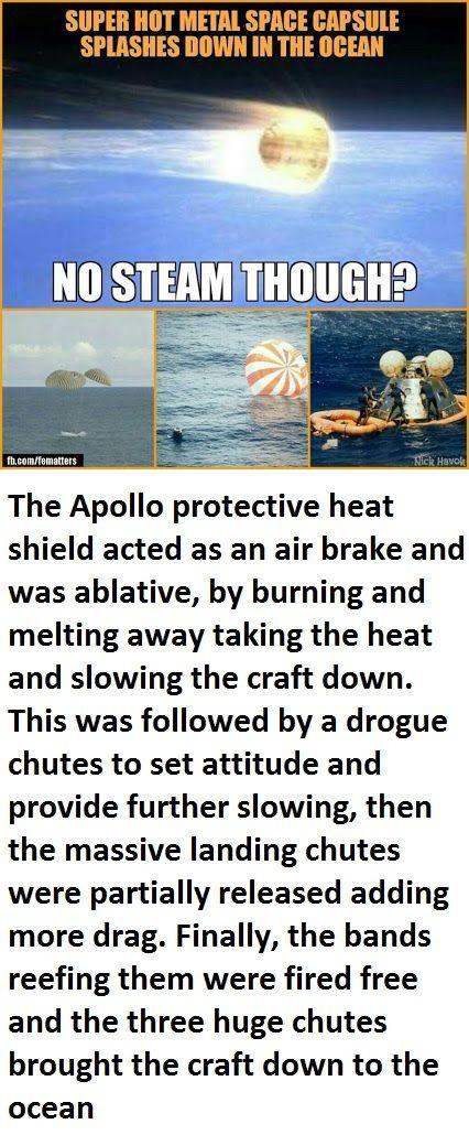 How the Apollo 11 heat shield worked. Source: https://en.wikipedia.org/wiki/Atmospheric_entry #NASA