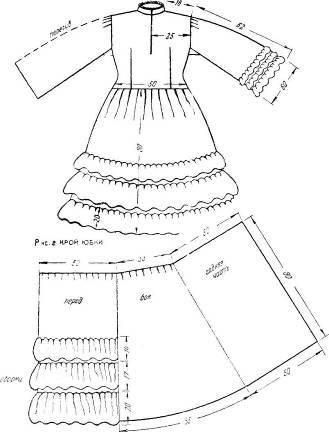 История возникновения казахских национальных костюмов