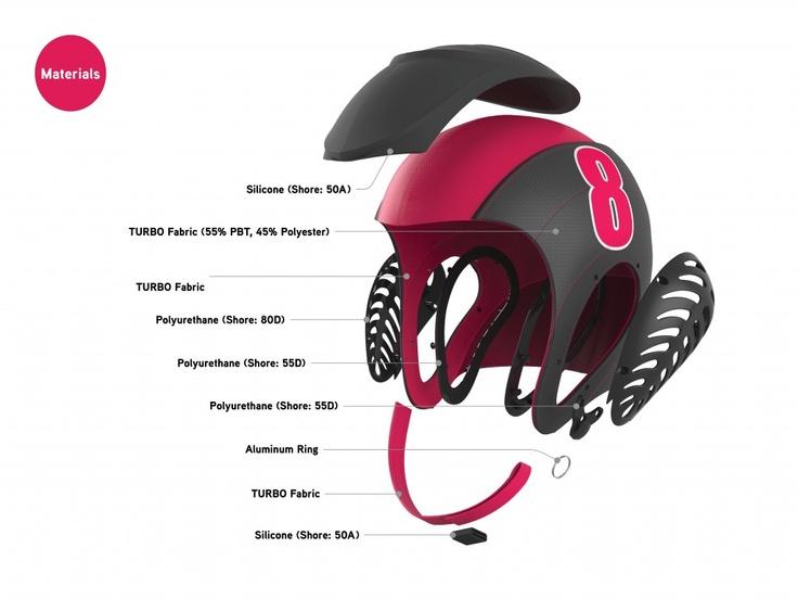 Triton   Core77 2013 Design Awards