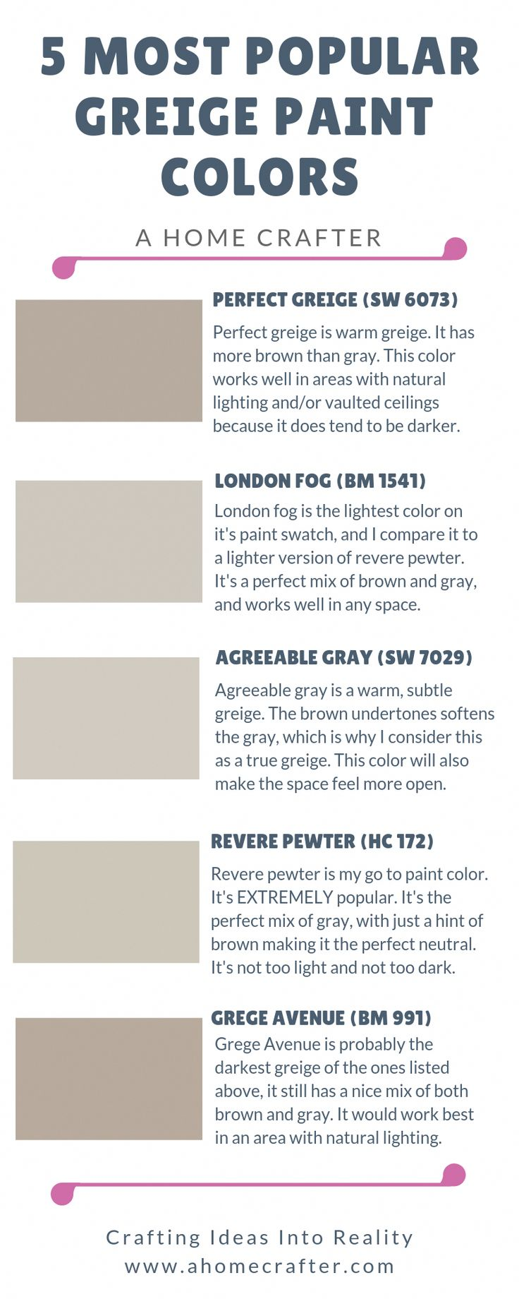 A Guide to Greige Paint Colors: The Perfect Neutral - A ...