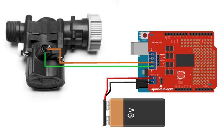 Arduino & Gardena water timer