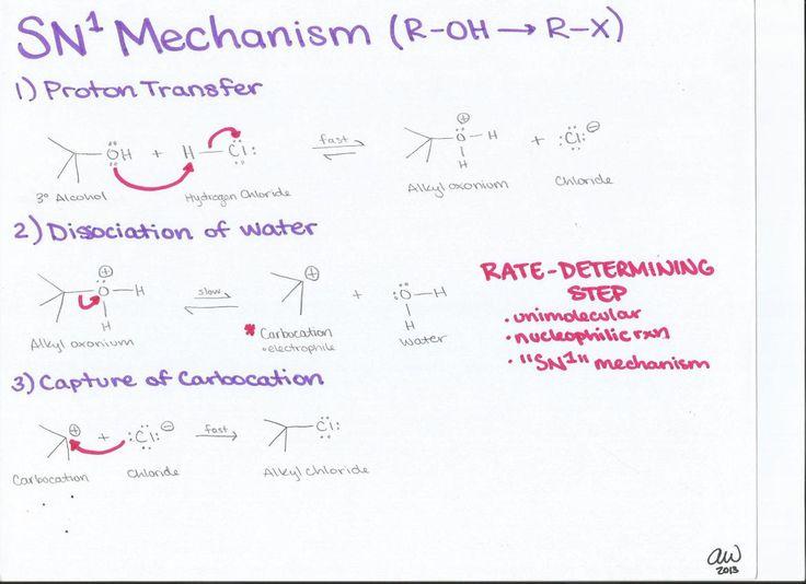SN1 Mechanism