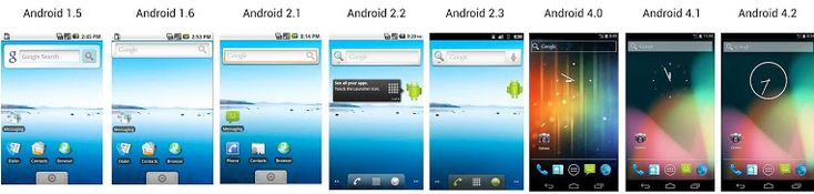 The-evolution-of-Android.jpg (763×182)