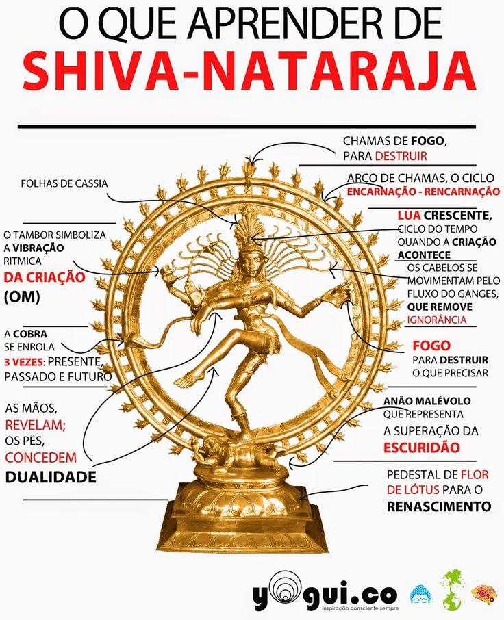 """Shiva - """"O Deus da Dança"""" o destruidor, Hinduísmo!"""