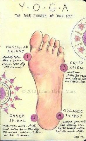 www.mindfulmuscle.com The secret of the feet in standing #yoga