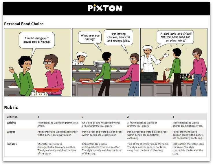 Here's our Pixton for Schools Comic of the Week (‪#‎COTW‬) This week's topic: Health! This lesson asked students to create a comic that shows how to evaluate personal food choices!  http://bit.ly/PixtonHealth ‪#‎PixtonEDU‬ ‪#‎edchat‬