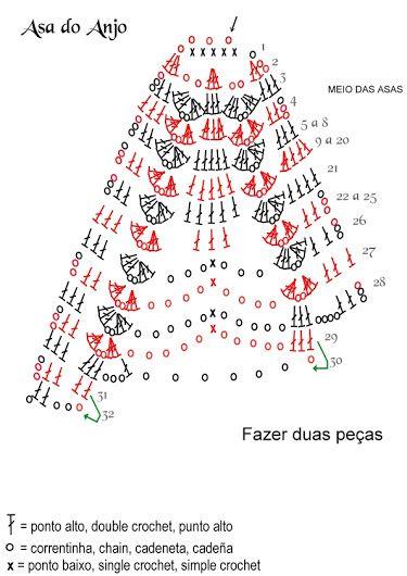As Receitas de Crochê: Anjo de croche com gráfico