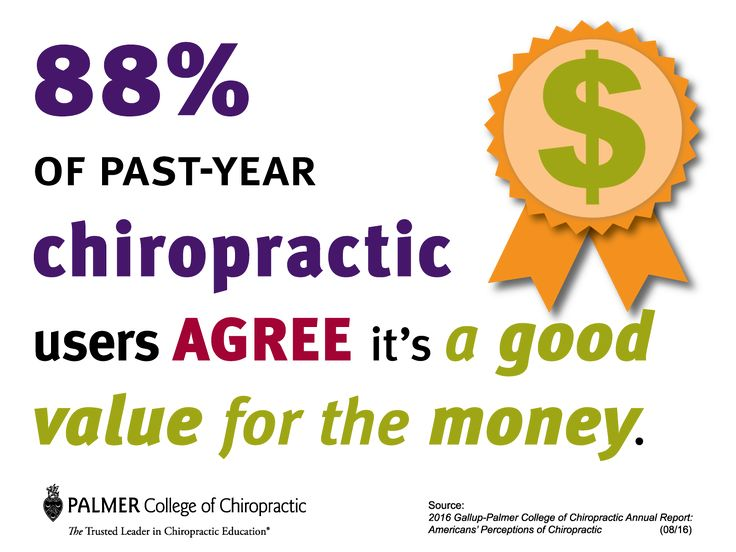 A good value for the money Chiropractic Gallup