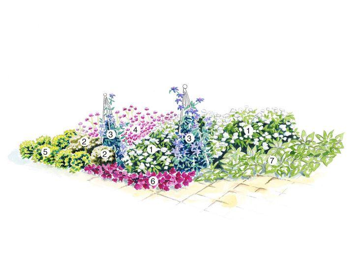 Etupihan kasveja valitessa on hyvä miettiä niiden ulkonäköä eri vuodenaikoina. Poimi vinkit Viherpihan istutussuunnitelmasta!