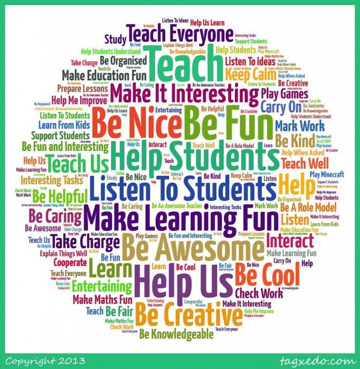 38 best Educational LawsLegal Responsibilities of a Teacher images on Pinterest  Behavior