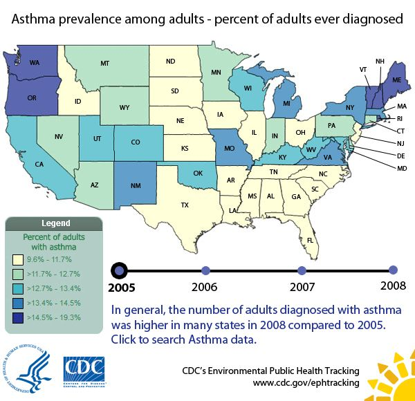 Best States For Asthma Sufferers In Travel 2018