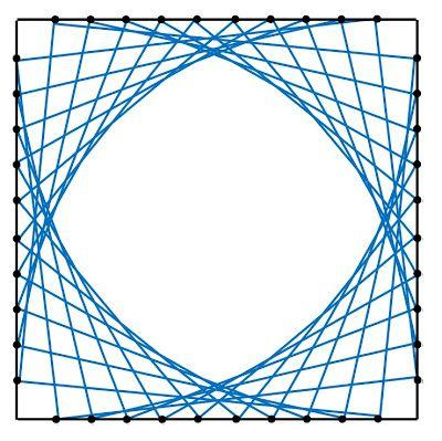 Parabolic Line Design parabolic curve | Stuf...