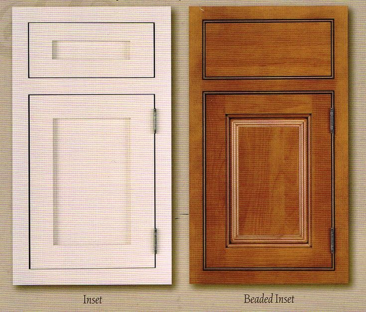 17 best images about types of cabinet doors drawers on for Types of doors