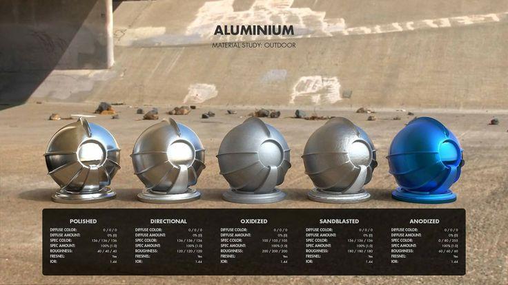 Aluminium Shader Outdoor