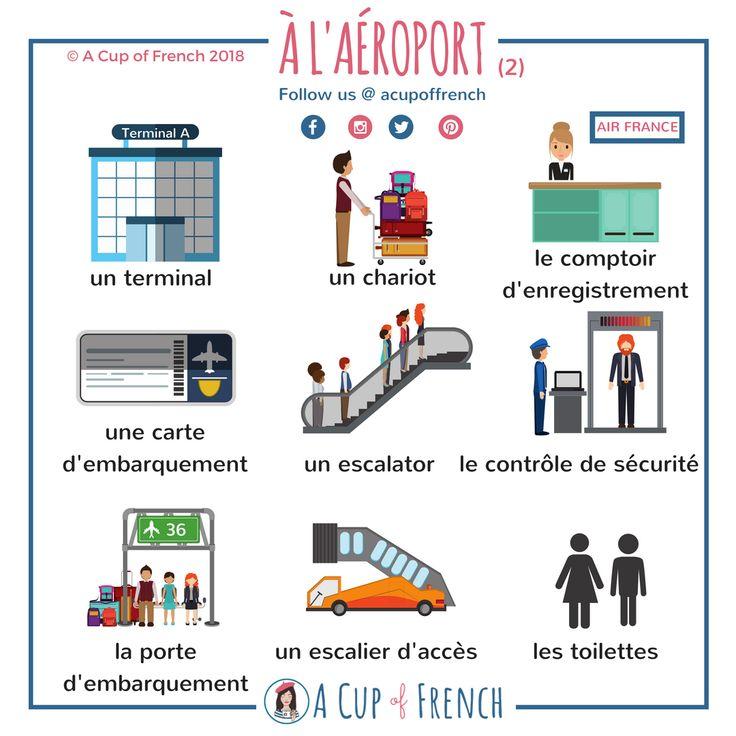 Blog • Französisch Wortschatz • Am Flughafen – 2 🛫