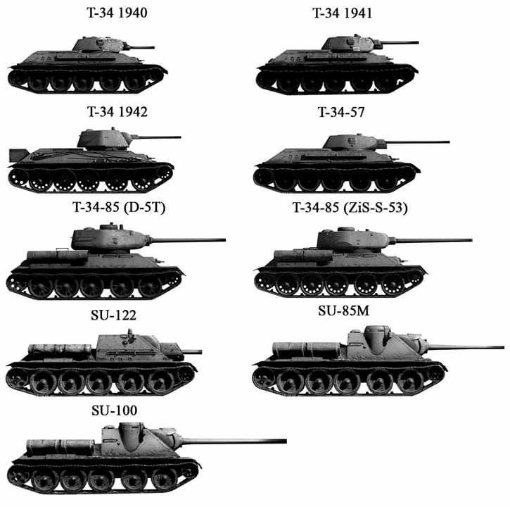 O T-34 em suas várias versões, incluindo os canhões autopropulsados
