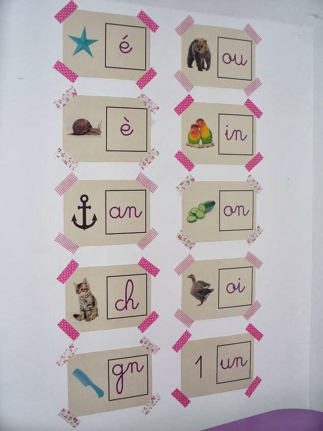 Les phonèmes simples sont les sons les plus simples qui, dans la langue française,ne peuvent s'écrire avec une lettre seule.   Il y en a1...