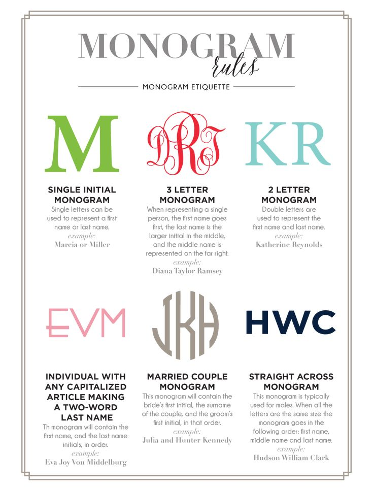 How To Create A Monogram And Decide Which Initials Go In Your