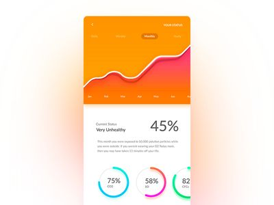 Personal Pollution Exposure App