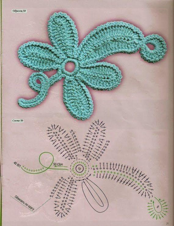 Letras e Artes da Lalá: Crochê irlandês/Irish Lace (sem receita)