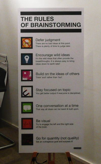 IDEO Rules of Brainstorming as displayed at IDEO London, December 2009 #Brainstorming