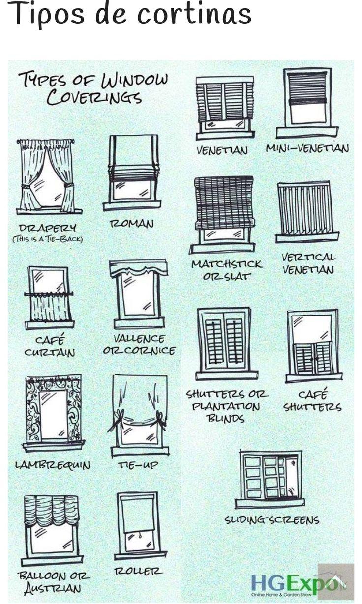 M s de 1000 ideas sobre cortinas venecianas en pinterest cortinas estores enrollables y - Tipo de persianas ...