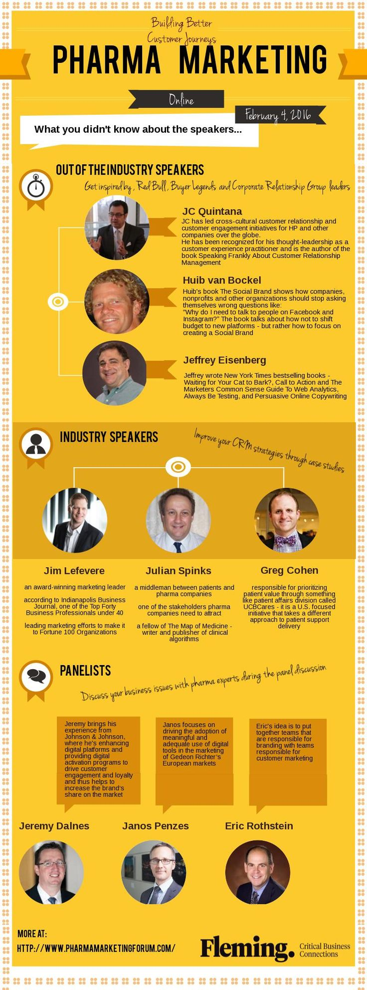 What you didn't know about our speakers...Pharma Marketing: Building Better Customer Journeys  More at: http://www.pharmamarketingforum.com/